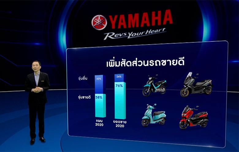 yamaha_2021_newpolicy_cover_780x495